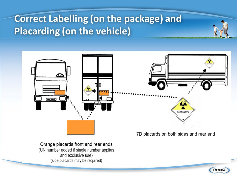 Correct Labelling (on the package) and Placarding (on the vehicle)