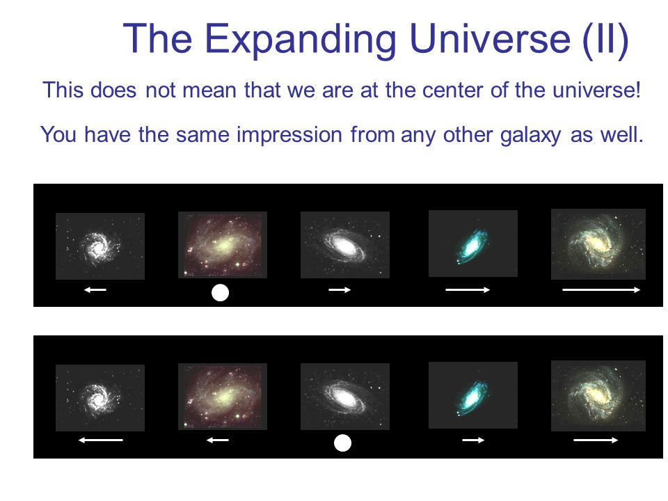 The Expanding Universe (II)