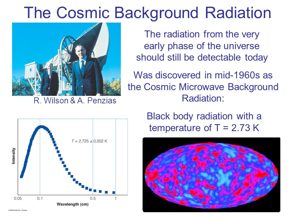 The Cosmic Background Radiation