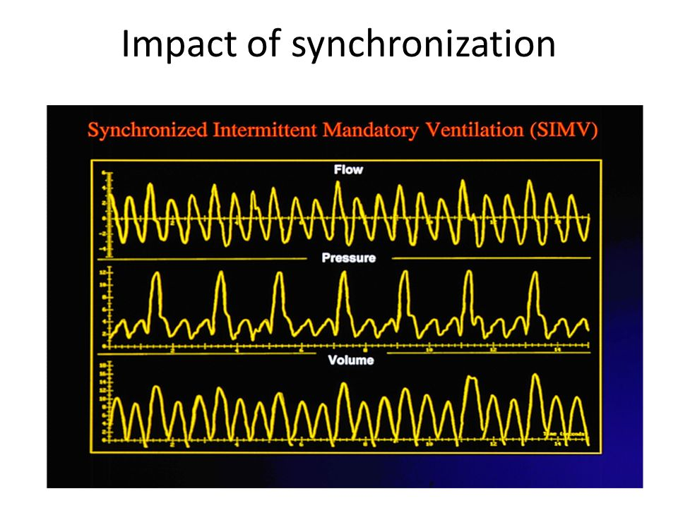 Impact of synchronization