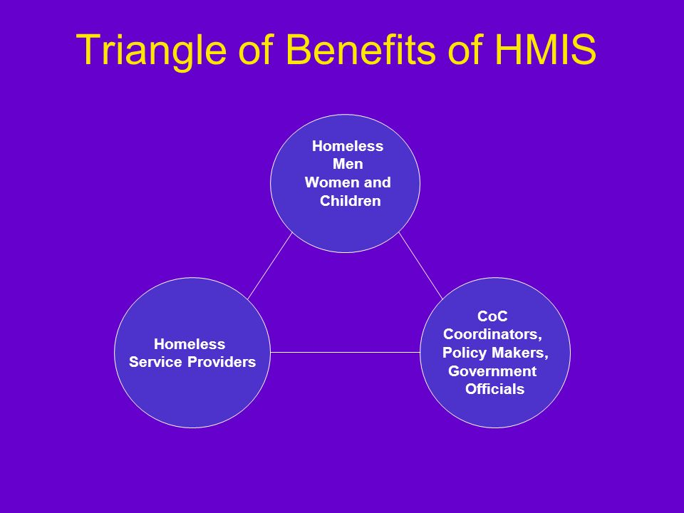 Triangle of Benefits of HMIS