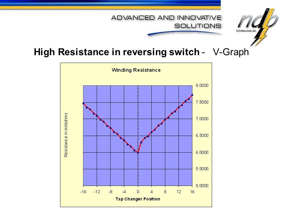 High Resistance in reversing switch - V-Graph