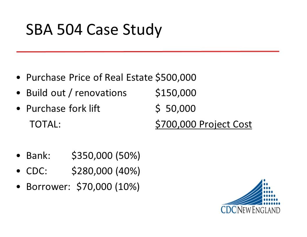 SBA 504 Case Study Purchase Price of Real Estate $500,000
