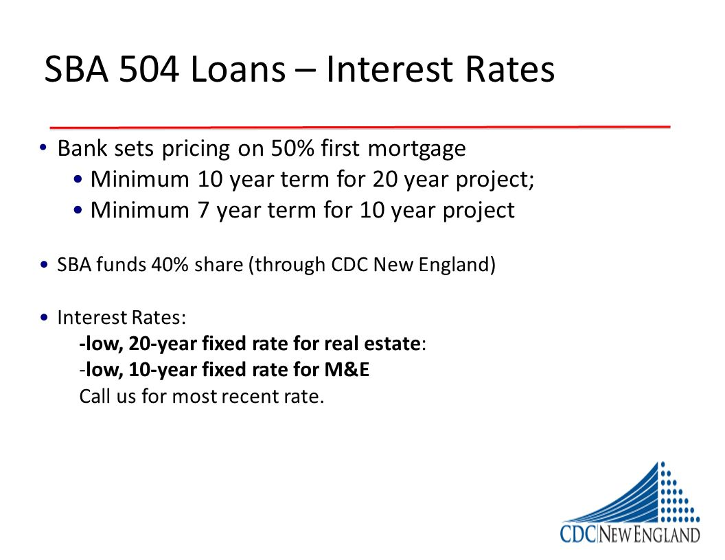 SBA 504 Loans – Interest Rates