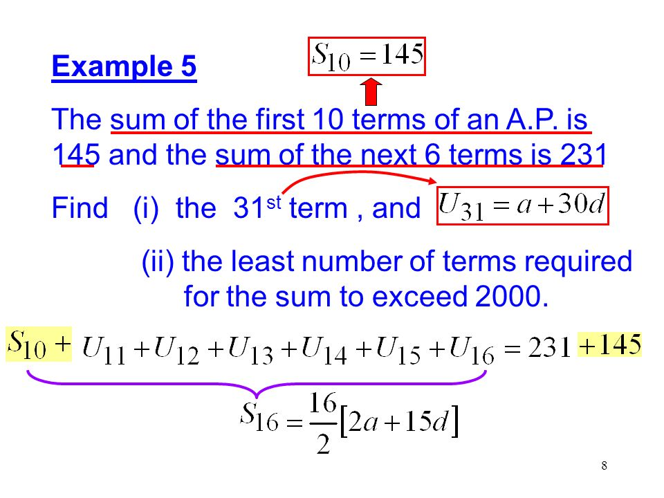 Example 5 The sum of the first 10 terms of an A.P. is 145 and the sum of the next 6 terms is 231. Find (i) the 31st term , and.