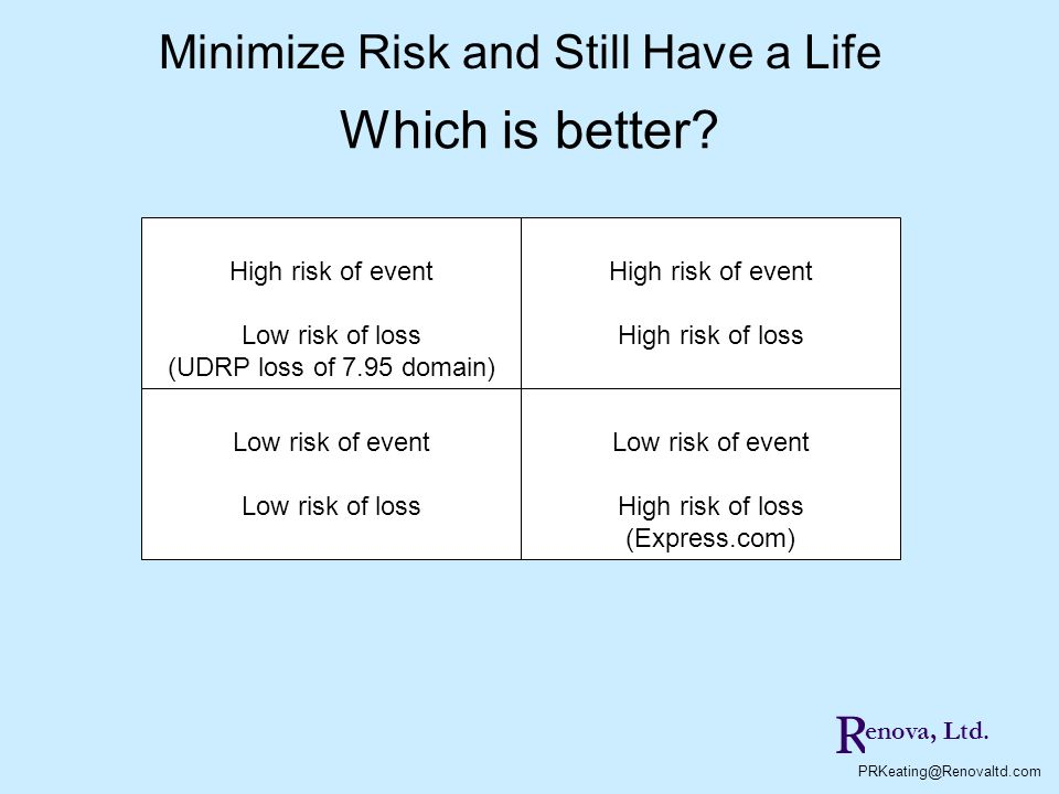 Minimize Risk and Still Have a Life