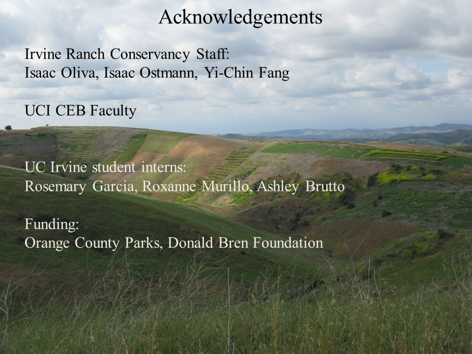 Acknowledgements Irvine Ranch Conservancy Staff: