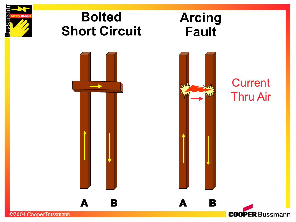 Bolted Short Circuit Arcing Fault
