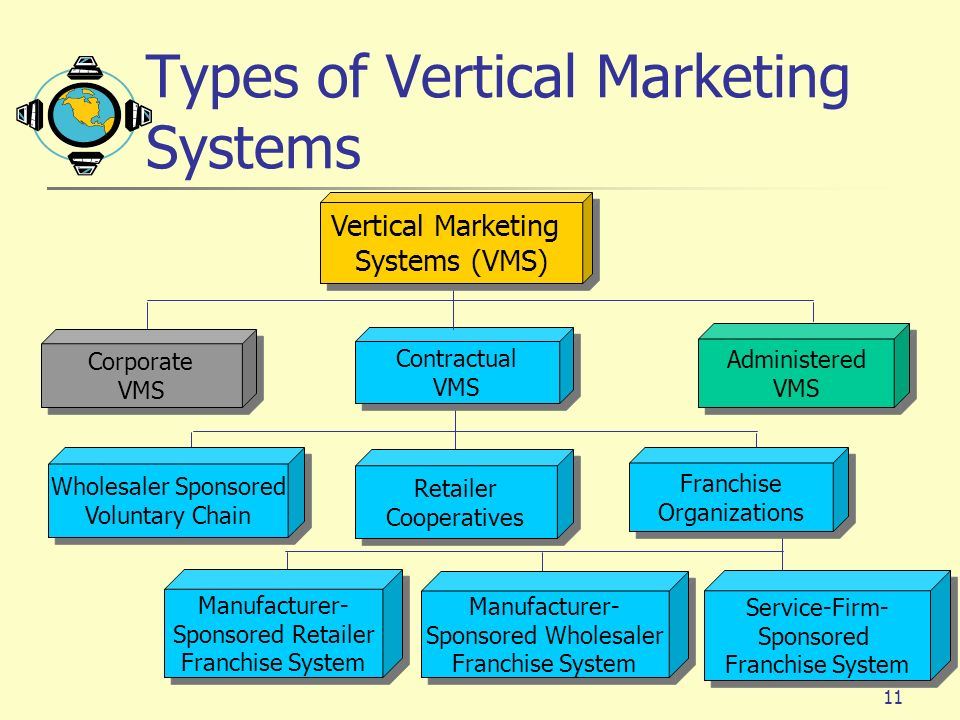 vertical marketing system A vertical market is a market in which vendors offer goods and services specific to an industry, trade, profession, or other group of customers with specialized needs an example could be software that manages services in hotels—amenities solutions.