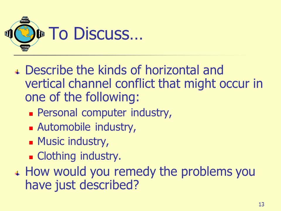 To Discuss… Describe the kinds of horizontal and vertical channel conflict that might occur in one of the following: