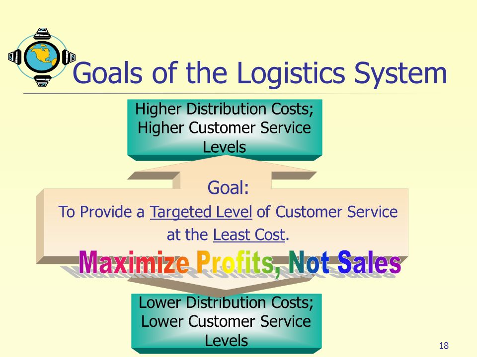 Goals of the Logistics System