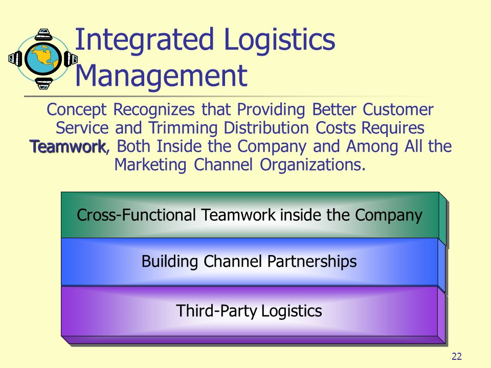 Integrated Logistics Management
