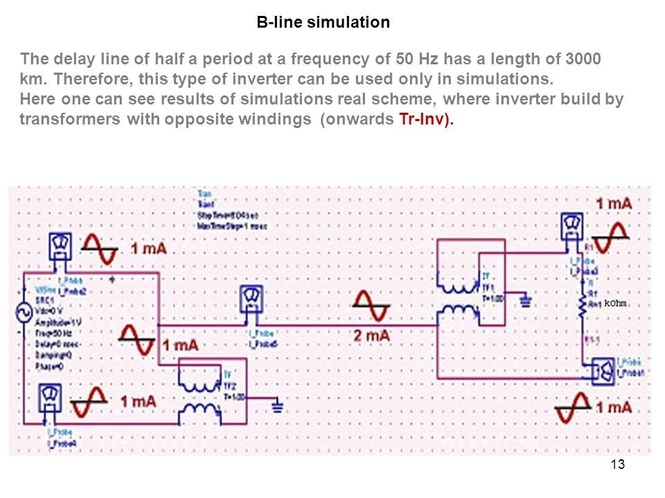 B-line simulation