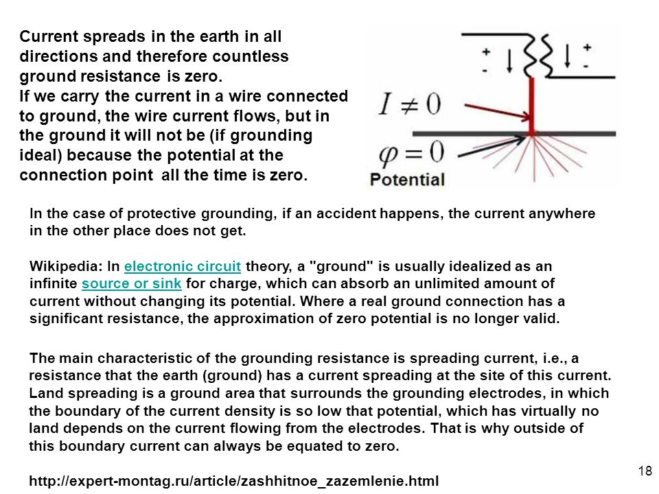 Current spreads in the earth in all directions and therefore countless ground resistance is zero.