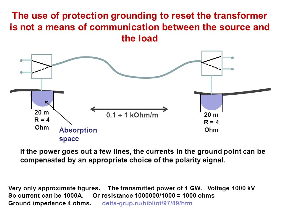The use of protection grounding to reset the transformer is not a means of communication between the source and the load