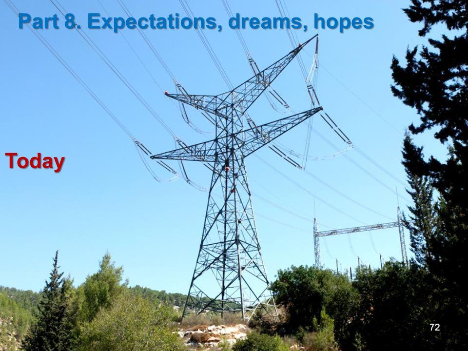 Part 8. Expectations, dreams, hopes