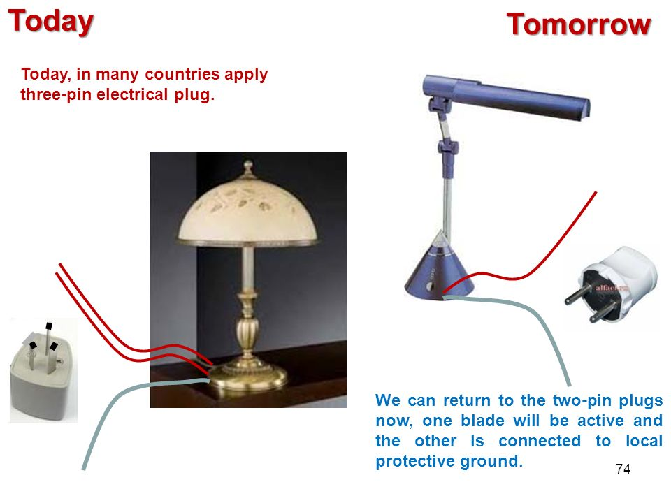 Today Tomorrow. Today, in many countries apply three-pin electrical plug.