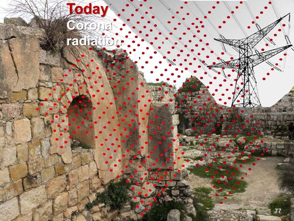 Today Corona radiation 77