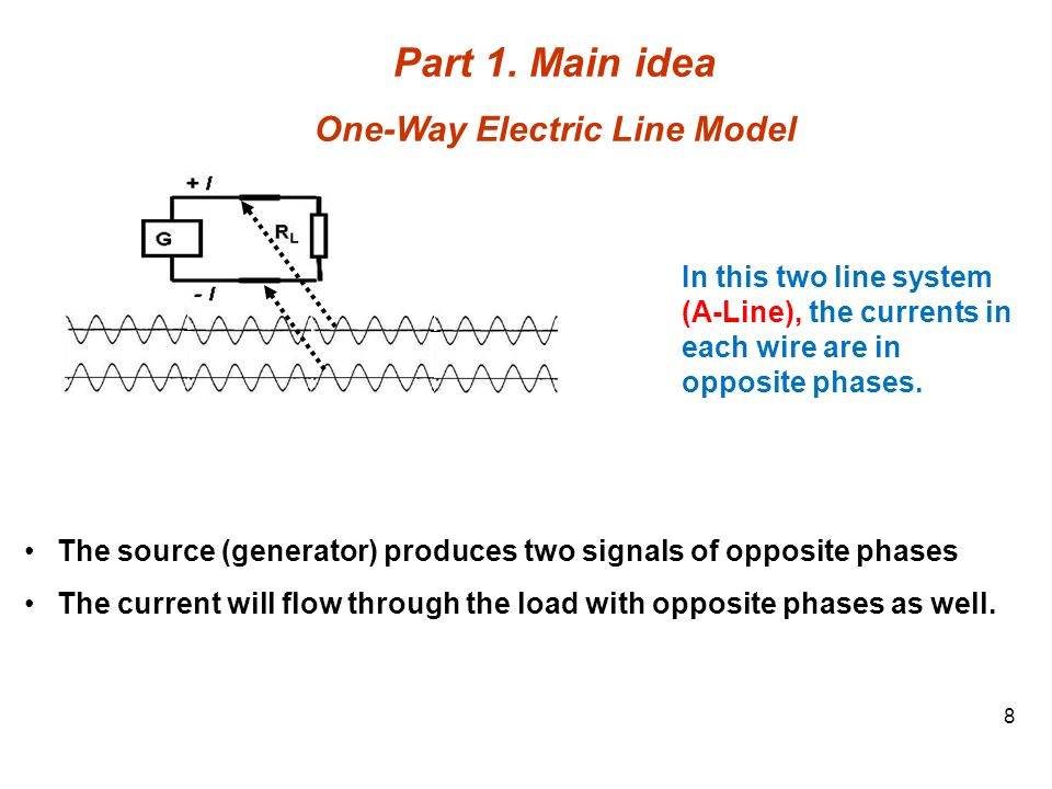 One-Way Electric Line Model