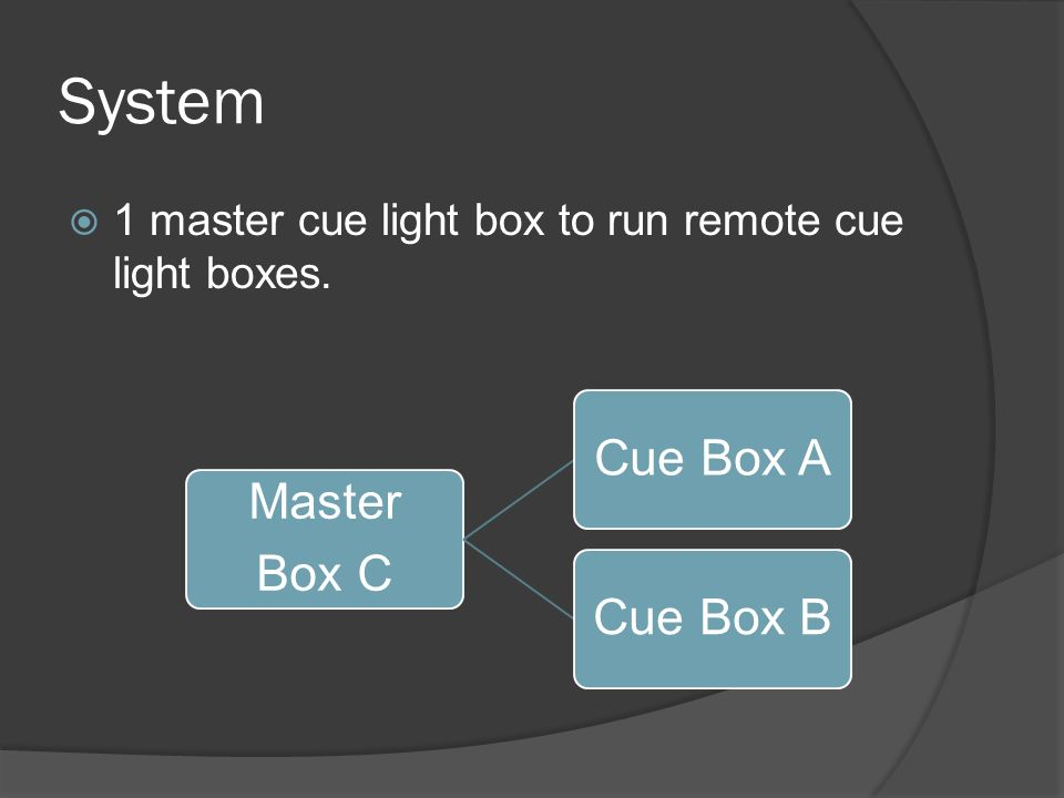 System 1 master cue light box to run remote cue light boxes. Master