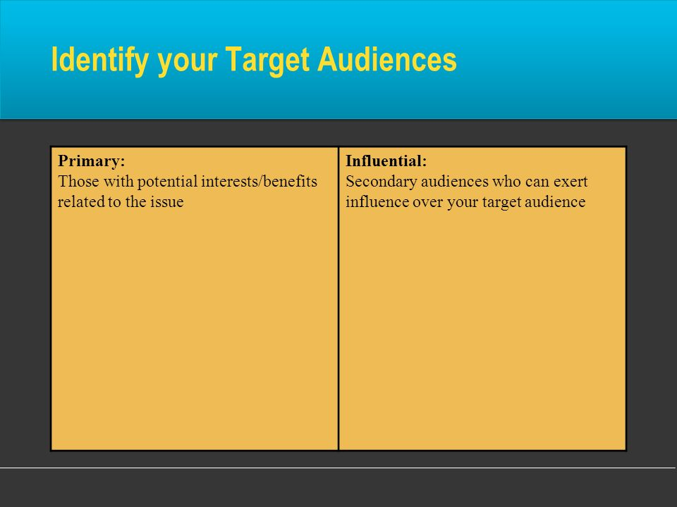 Identify your Target Audiences