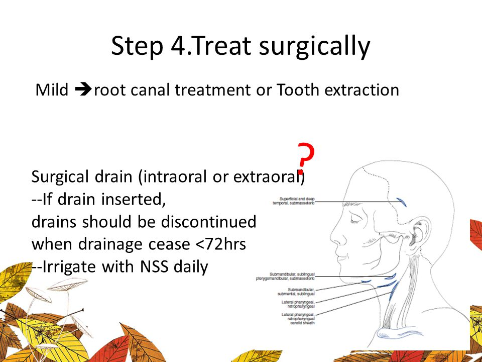 Step 4.Treat surgically Mild root canal treatment or Tooth extraction. Surgical drain (intraoral or extraoral)