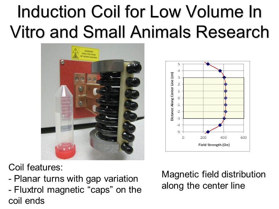 Induction Coil for Low Volume In Vitro and Small Animals Research