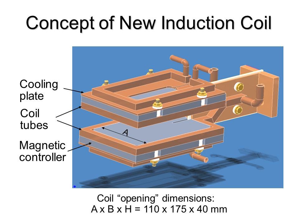 Concept of New Induction Coil