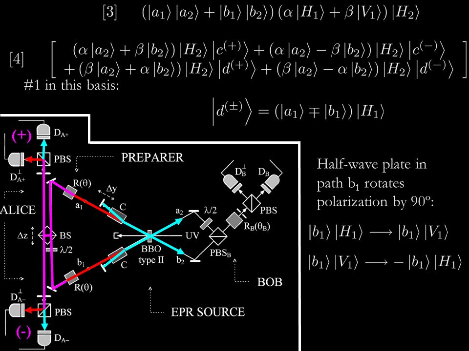Alice measures photon #1 in this basis: