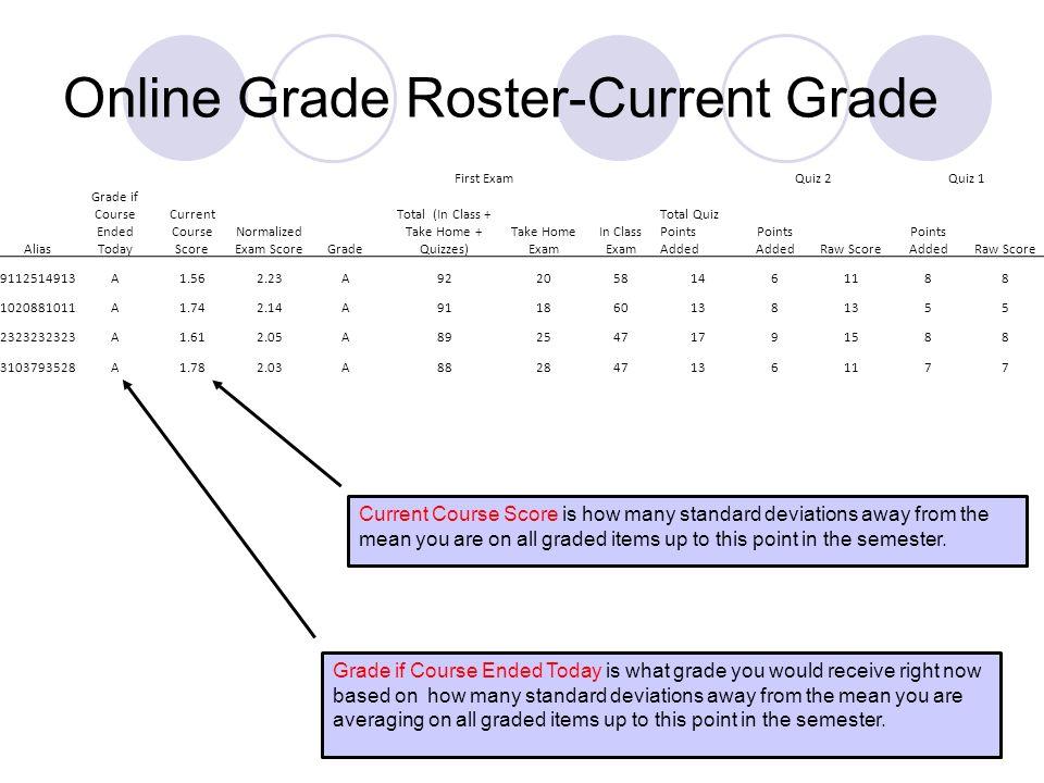 Online Grade Roster-Current Grade