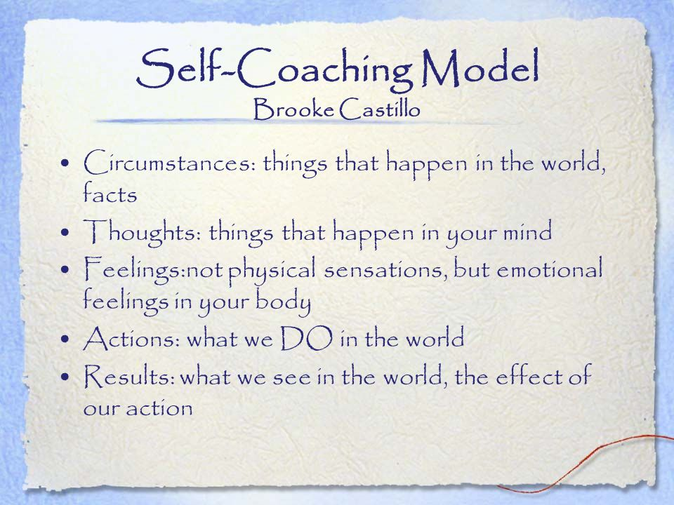 Self-Coaching Model Brooke Castillo