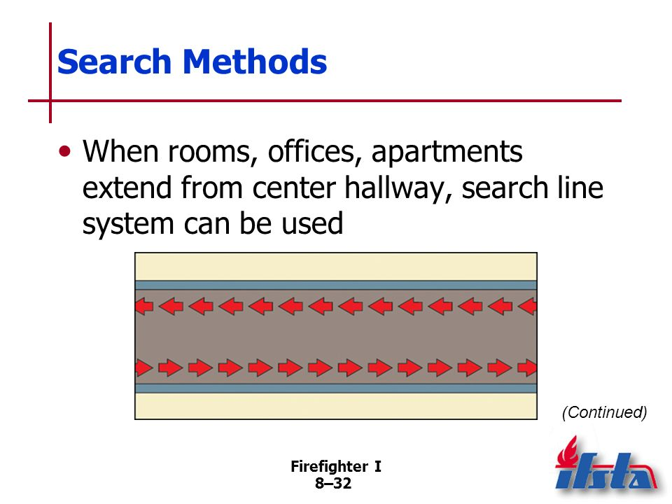 Search Methods When rooms, offices, apartments extend from center hallway, search line system can be used.