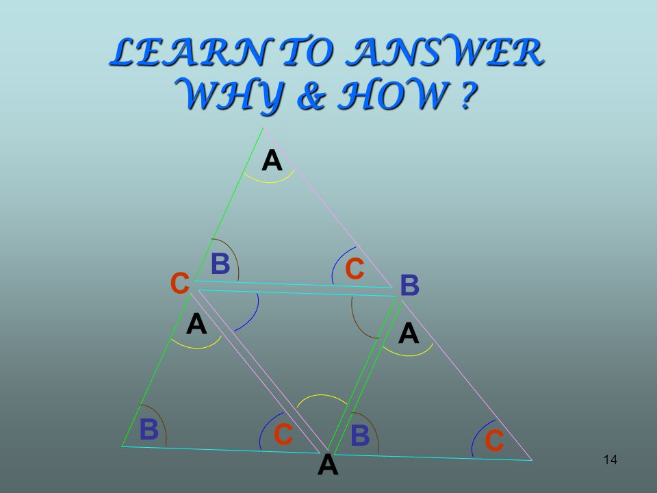 LEARN TO ANSWER WHY & HOW