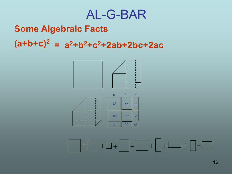 AL-G-BAR Some Algebraic Facts (a+b+c)2 = a2+b2+c2+2ab+2bc+2ac a2 ab ac