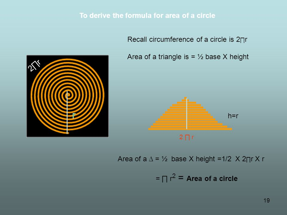 To derive the formula for area of a circle