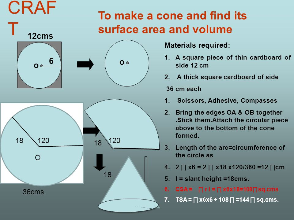 CRAFT To make a cone and find its surface area and volume 12cms 6 o o