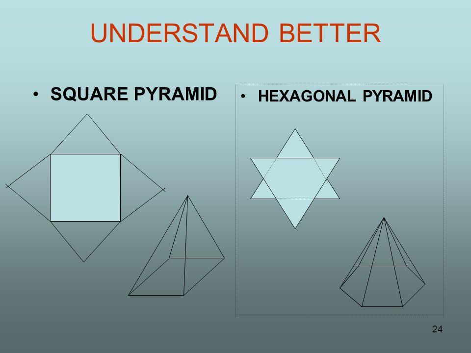 UNDERSTAND BETTER SQUARE PYRAMID HEXAGONAL PYRAMID