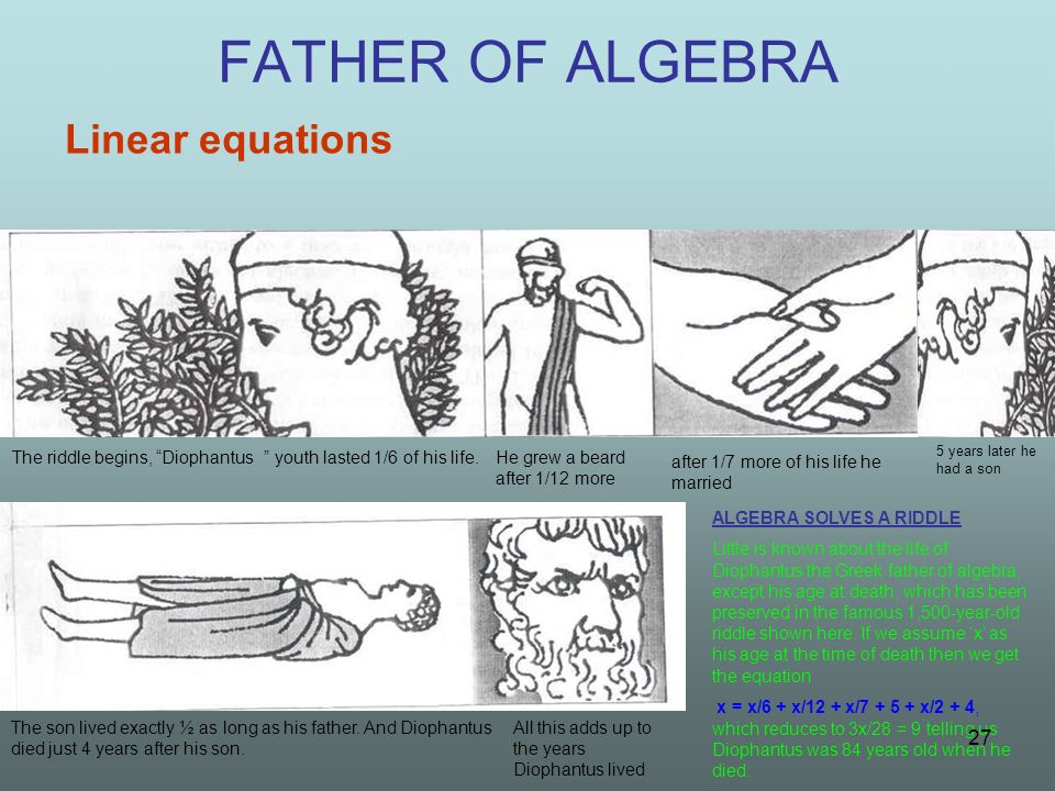 FATHER OF ALGEBRA Linear equations
