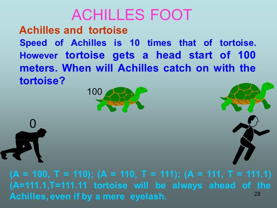 ACHILLES FOOT Achilles and tortoise