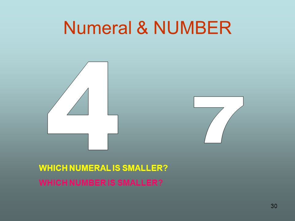 Numeral & NUMBER 4 7 WHICH NUMERAL IS SMALLER
