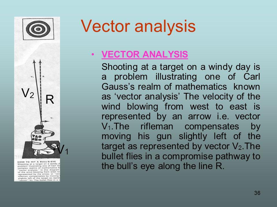 Vector analysis V2 R V1 VECTOR ANALYSIS