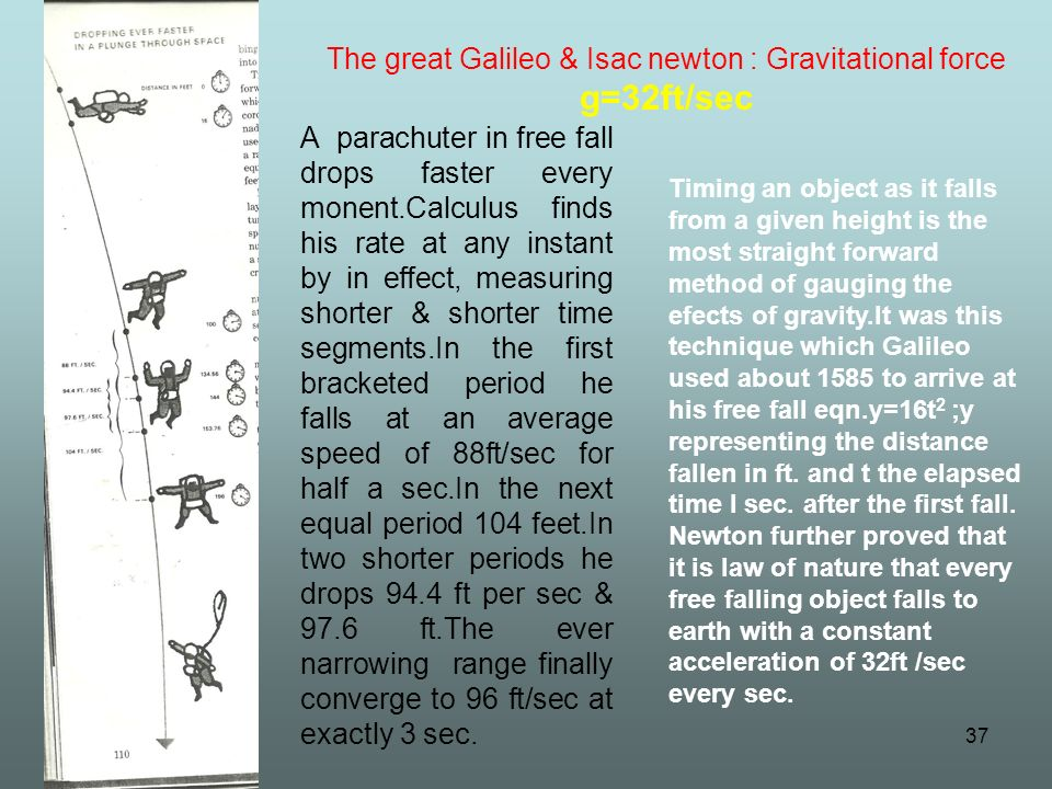 The great Galileo & Isac newton : Gravitational force g=32ft/sec