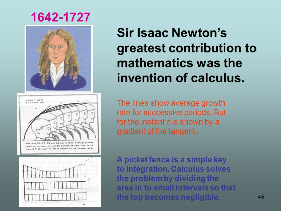 1642-1727 Sir Isaac Newton's greatest contribution to mathematics was the invention of calculus.