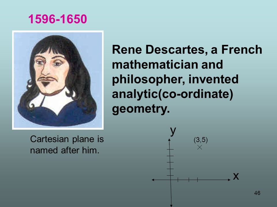 1596-1650 Rene Descartes, a French mathematician and philosopher, invented analytic(co-ordinate) geometry.