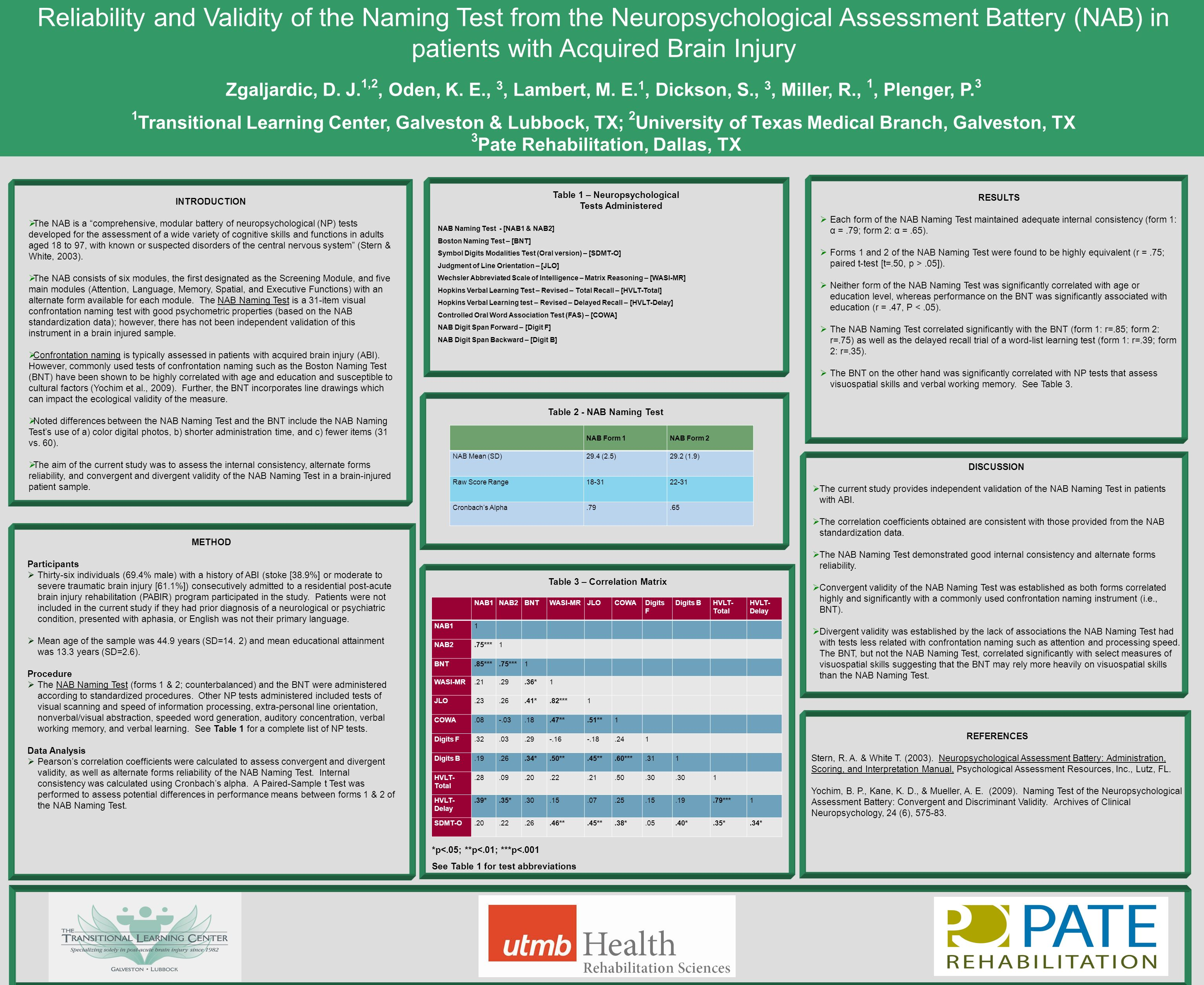 Reliability and Validity of the Naming Test from the Neuropsychological Assessment Battery (NAB) in patients with Acquired Brain Injury