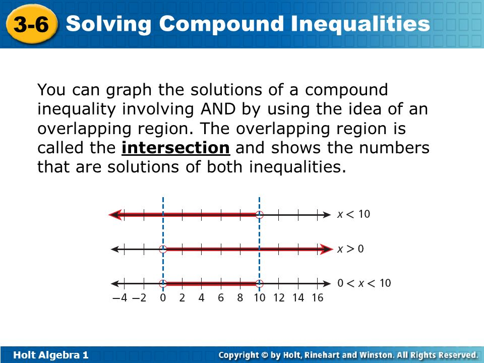 You can graph the solutions of a compound inequality involving AND by using the idea of an overlapping region.