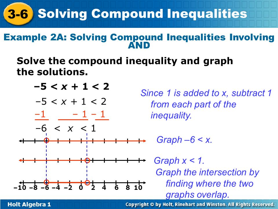 Example 2A: Solving Compound Inequalities Involving AND