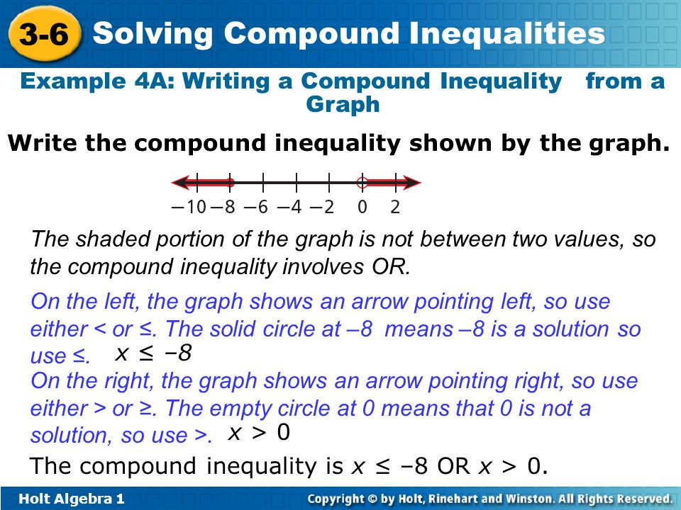 Example 4A: Writing a Compound Inequality from a Graph