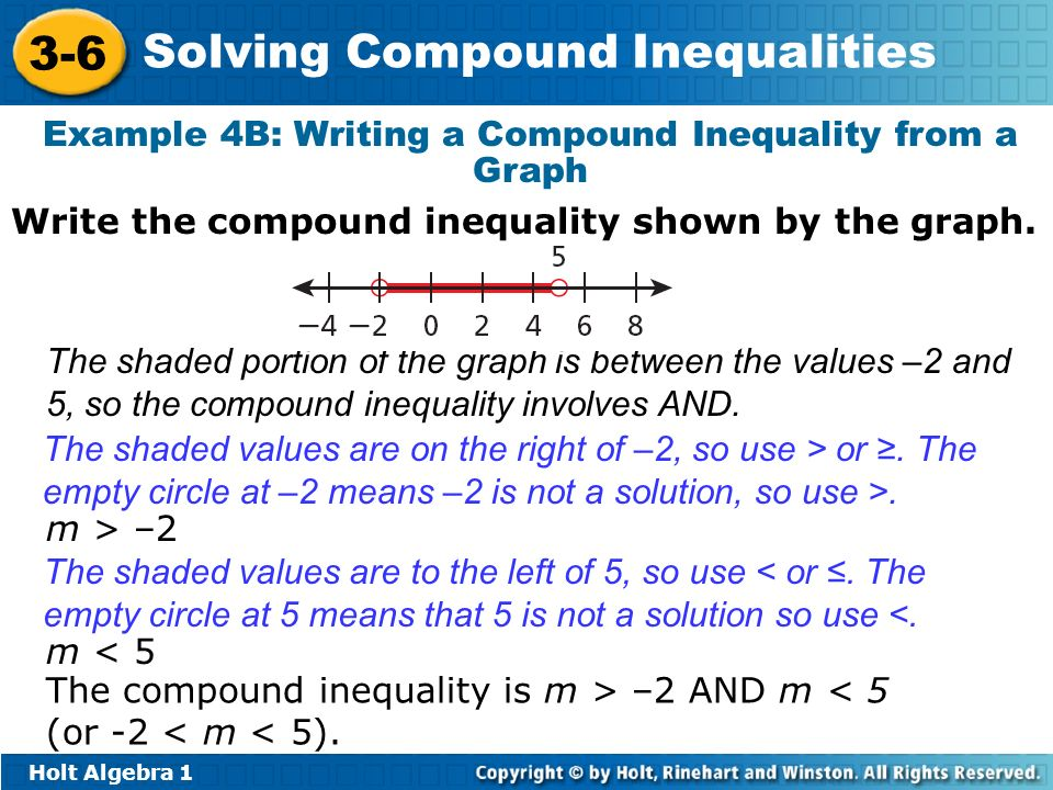 Example 4B: Writing a Compound Inequality from a Graph