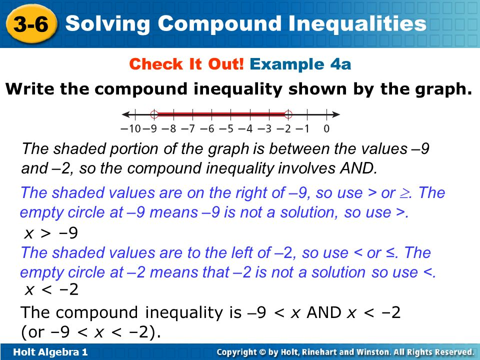 Check It Out! Example 4a Write the compound inequality shown by the graph.